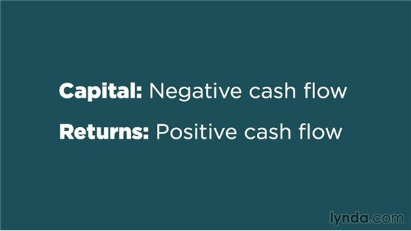 Capital and cash: Making Investment Decisions