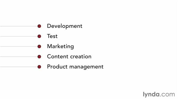 Getting your team onboard: UX Design Techniques: Overview