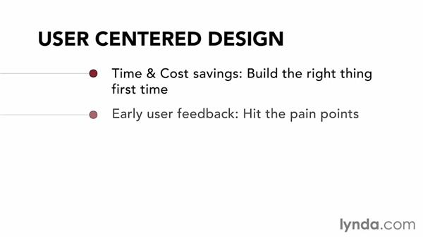 Building products with user-centered design: UX Design Techniques: Overview
