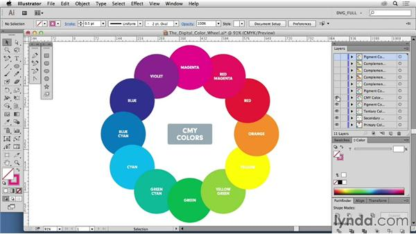 The digital color wheel: Drawing Vector Graphics: Color and Detail