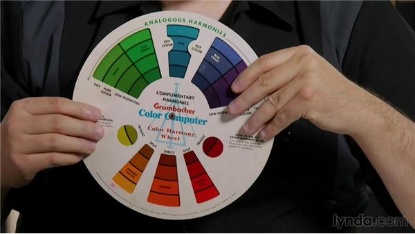The analog color wheel: Drawing Vector Graphics: Color and Detail