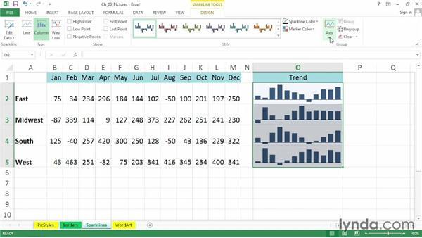 formatting sparklines for optimum impact