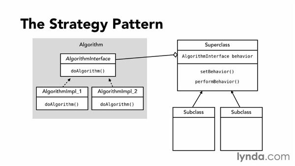 Exploring the strategy pattern: Foundations of Programming: Design Patterns