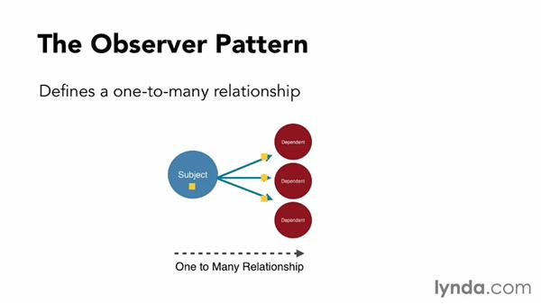 Exploring the observer pattern: Foundations of Programming: Design Patterns