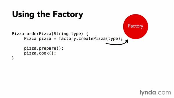 Understanding the Simple Factory idiom: Foundations of Programming: Design Patterns