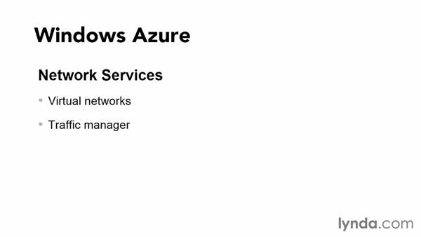 Understanding Windows Azure: Using Windows Azure with Windows Store Apps