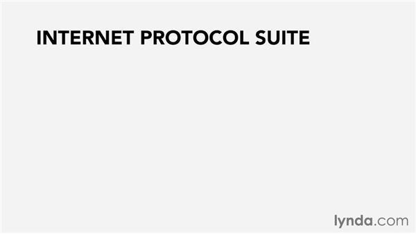 Internet protocols: Web Technology Fundamentals