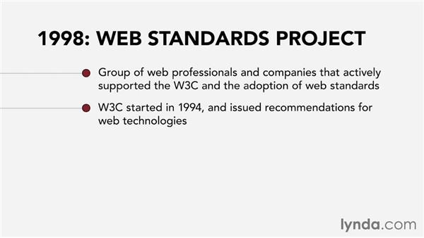 Web standards and the W3C: Web Technology Fundamentals