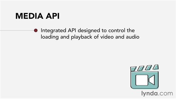 HTML5 APIs: Web Technology Fundamentals