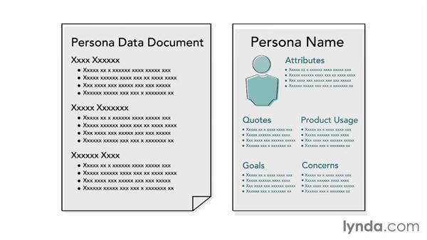Maintaining a persona data file: UX Design Techniques: Creating Personas