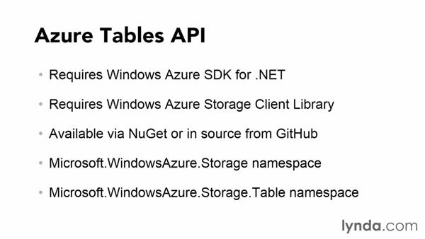 Understanding the Azure Tables API: Using Windows Azure with Windows Phone 8