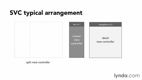 Using the split view controller: iOS App Development Essential Training