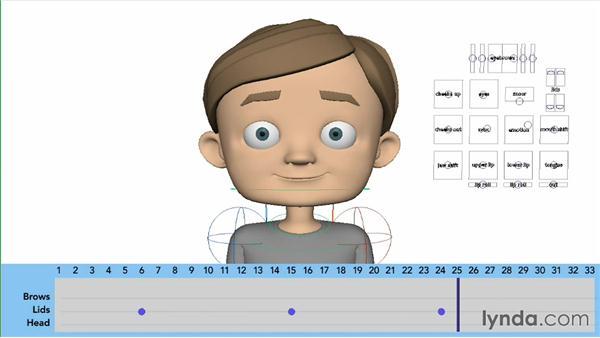 Animating blinks: Character Animation: Basics