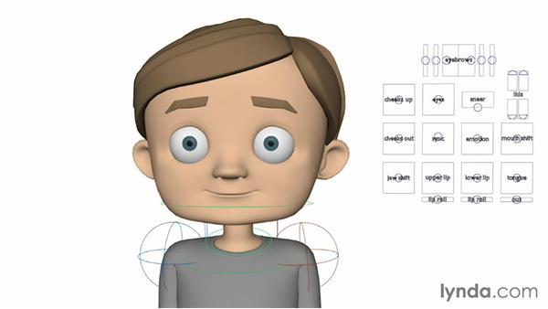 Understanding phonemes: Character Animation: Basics