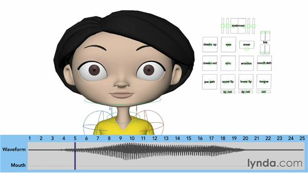 Animating vowel phonemes: O, U, and Y: Character Animation: Basics