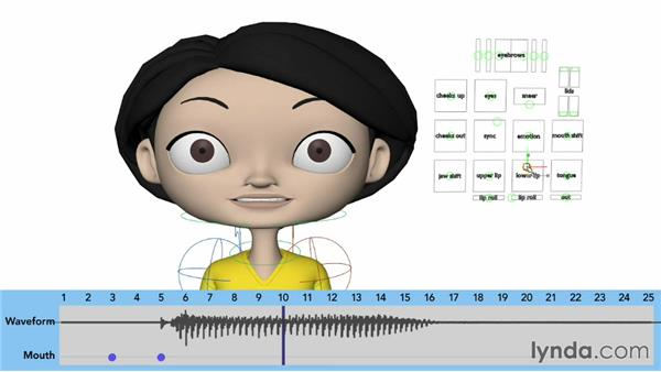 Animating consonant phonemes: M, F, and L: Character Animation: Basics