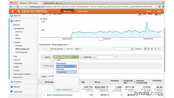 Interest categories: Google Analytics Tips