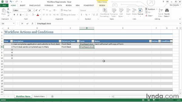 Using Excel to document workflow design: SharePoint Designer 2013: Custom Workflows