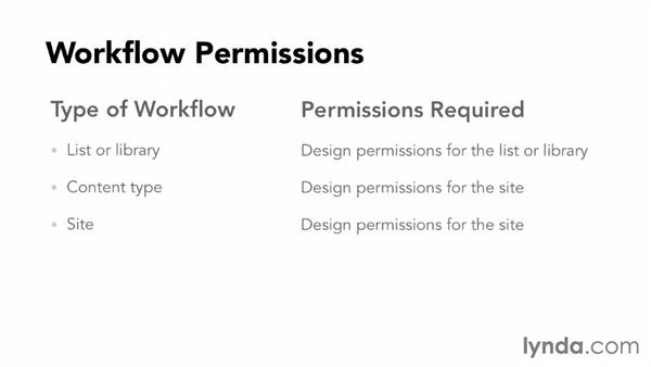 Understanding workflow types and permissions: SharePoint Designer 2013: Custom Workflows