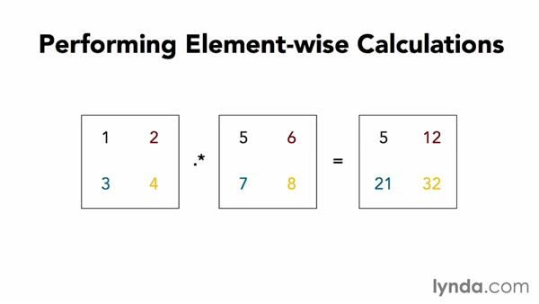 Performing element-wise calculations: Up and Running with Octave