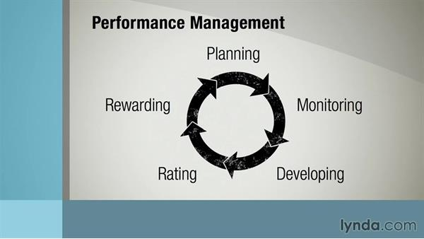 Welcome: Performance Review Fundamentals