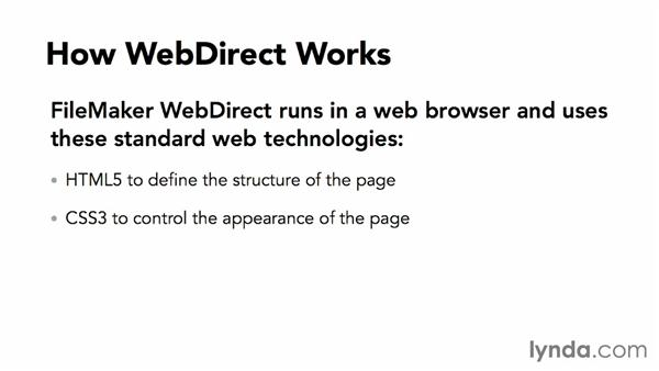 Deploying using WebDirect: FileMaker 13 New Features