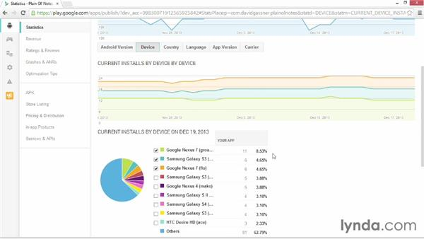 Tracking usage statistics, revenue, and reviews: Distributing Android Apps (2014)