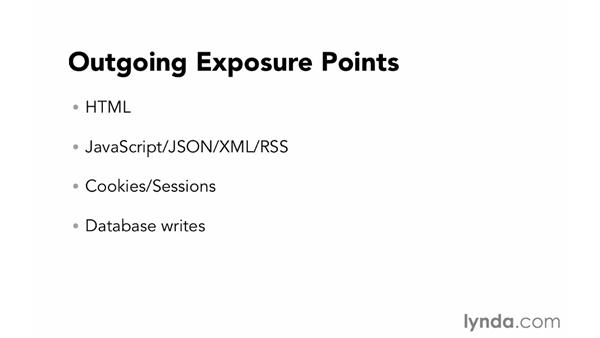 Map exposure points and data passageways: Foundations of Programming: Web Security