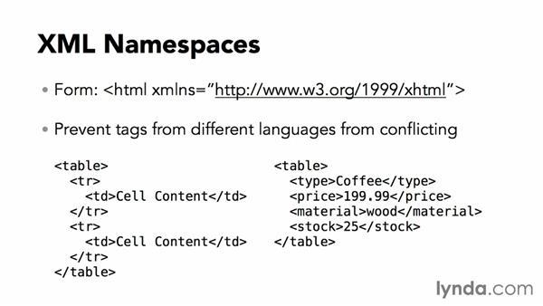 XML namespaces: XML Essential Training