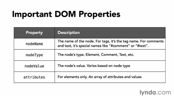 Introduction to the DOM: XML Essential Training