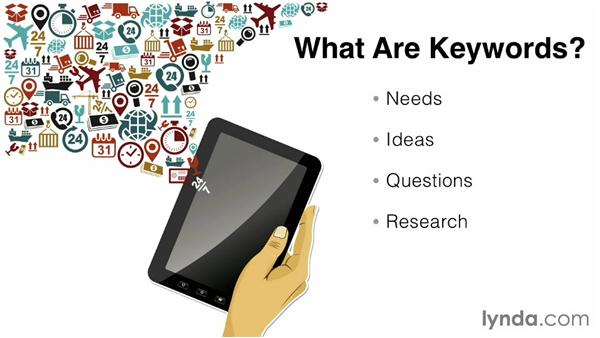 What are keywords?: SEO: Keyword Strategy in Depth