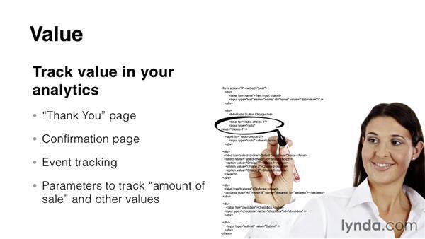 Establish value: SEO: Keyword Strategy in Depth