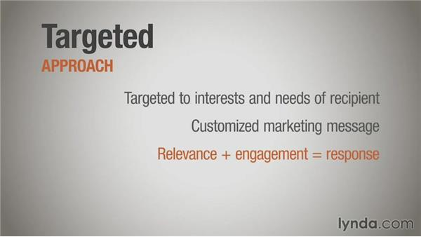 The marketing strategy: Direct Mail Strategy