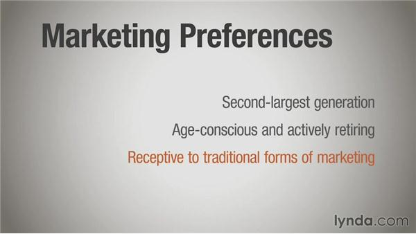 Generational considerations: Direct Mail Strategy