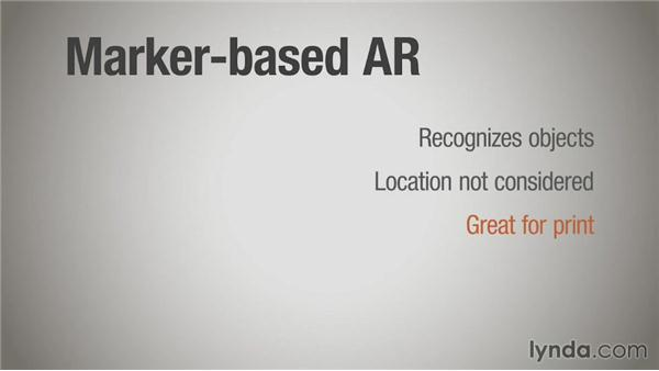 Augmented reality (AR): Direct Mail Strategy