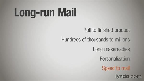 Inline finishing for mail: Direct Mail Strategy