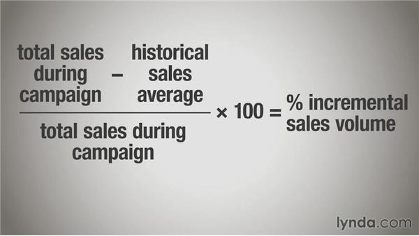 Measurement formulas: Direct Mail Strategy