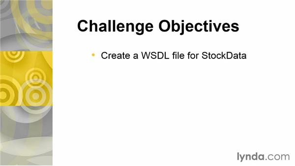 Challenge: Create a one-way WSDL message: Building Web Services with Java EE
