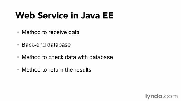 Specifying the methods and structure needed for the web service: Building Web Services with Java EE