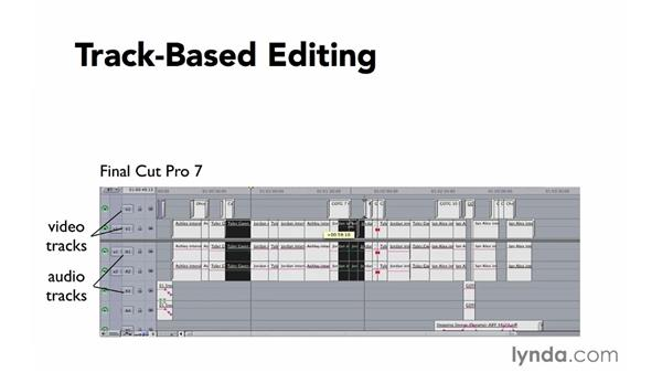 Understanding how FCP X works: Story-line-based editing vs. track-based editing: Final Cut Pro X 10.1.x Essential Training