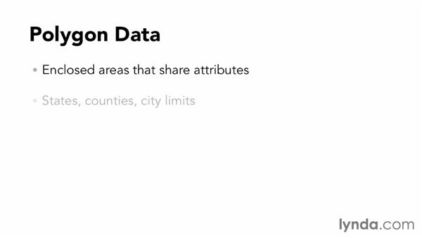 Understanding vector data: Up and Running with ArcGIS