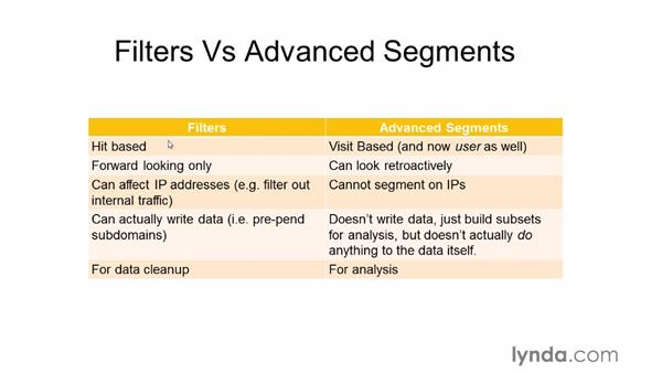 When to use a segment vs. a filter: Google Analytics Tips