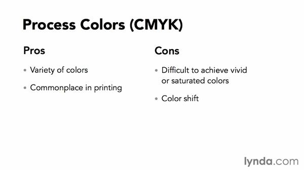 Color and print considerations: Package Design with Illustrator