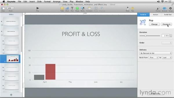 Building elements in a chart: Keynote: Builds, Transitions, Animations, and Effects