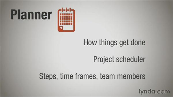 Four key work styles: Managing Project Teams