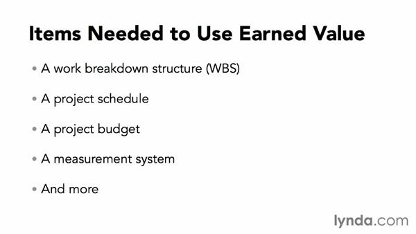 What do we need to use earned value?: Calculating Earned Value