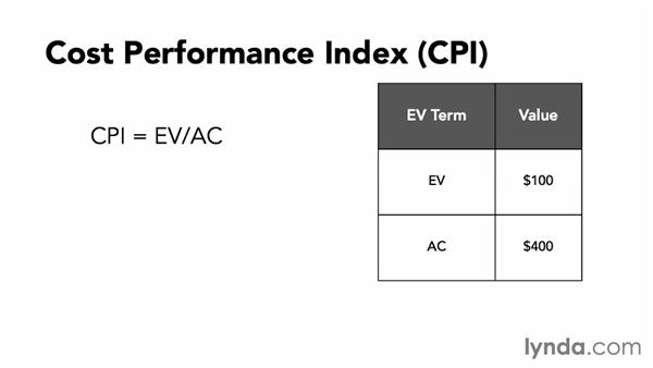 Calculating cost variance (CV) and cost performance index (CPI): Calculating Earned Value