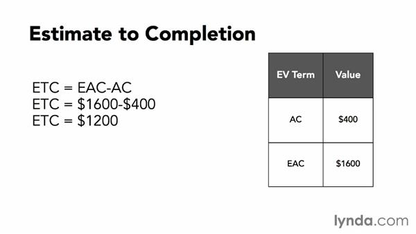 Forecasting estimate to completion (ETC) and variance at completion (VAC): Calculating Earned Value