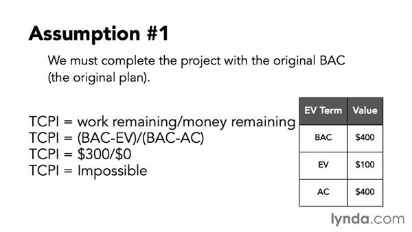 Predicting the future of the project with the to-complete performance index (TCPI): Calculating Earned Value
