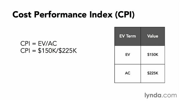 Calculating CV and CPI: Calculating Earned Value